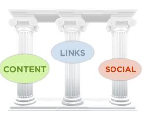three-pillars-SEO